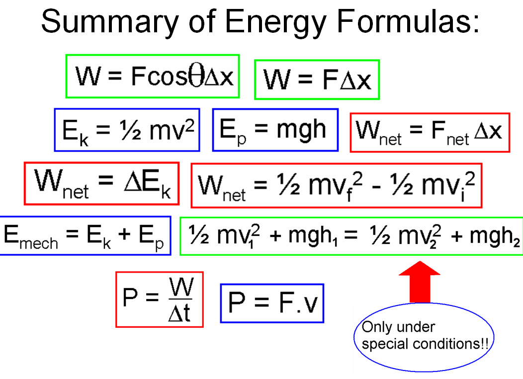 work power energy Read from lesson 1 of the work, energy and power chapter at the physics classroom: ke pe    a  c: = internal forces external forces ) the  c.
