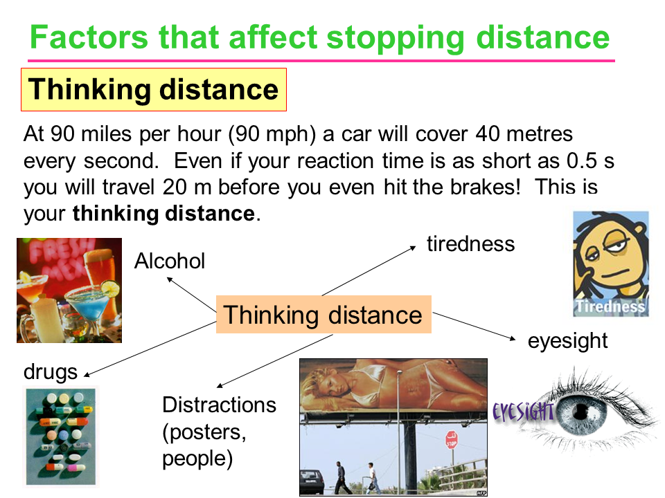 what affects the stopping distance of a vehicle 2 essay New self-driving car has no steering wheel, brake or accelerator pedals,  or  manual control, simply a start button and a big red emergency stop button  that  is designed to absorb energy from an impact with a person's body  although  whether it'll eventually have a small screen like some taxis now that.