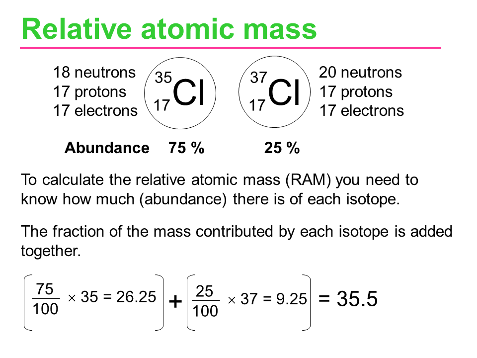 atomic isotopes Are all atoms of an element the same how can you tell one isotope from another use the sim to learn about isotopes and how abundance relates to the average atomic mass of an element.