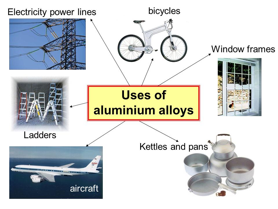 Factors Affect Reaction Rates Chemistry