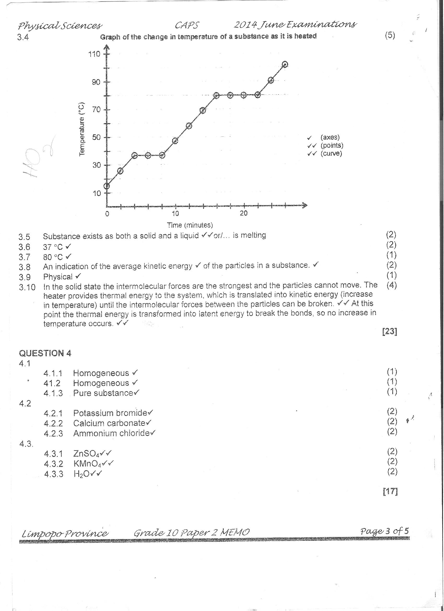 life sciences paper 1 Download and read possible life sciences paper 1 essays possible life sciences paper 1 essays simple way to get the amazing book from experienced author.