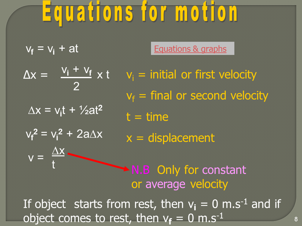 instantaneous speed velocity  u0026 equations of motion